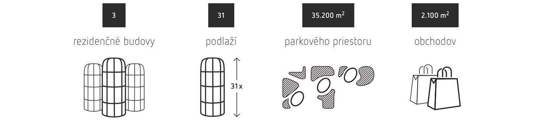 Sky park Bratislava